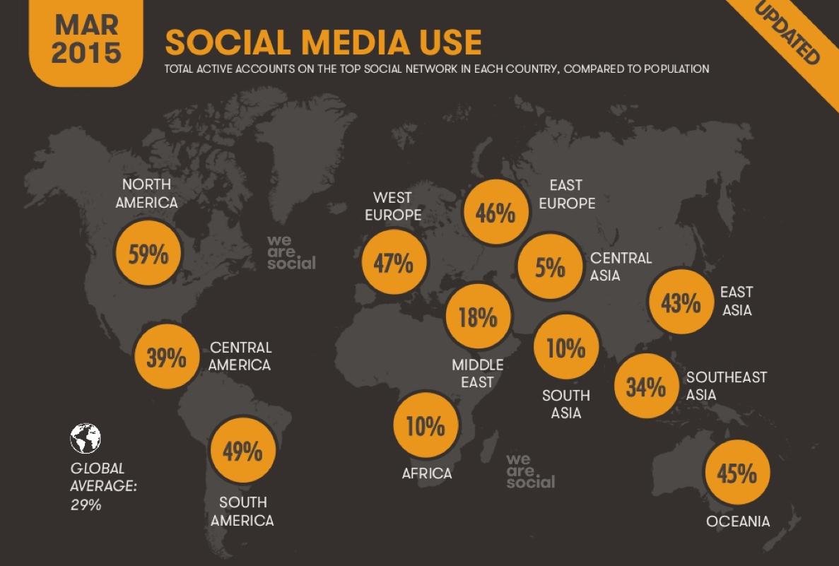 Social Media Use in 2015