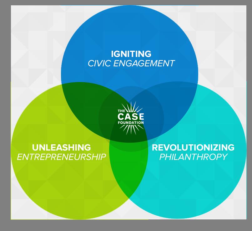 The three pillars of work , The Case Foundation