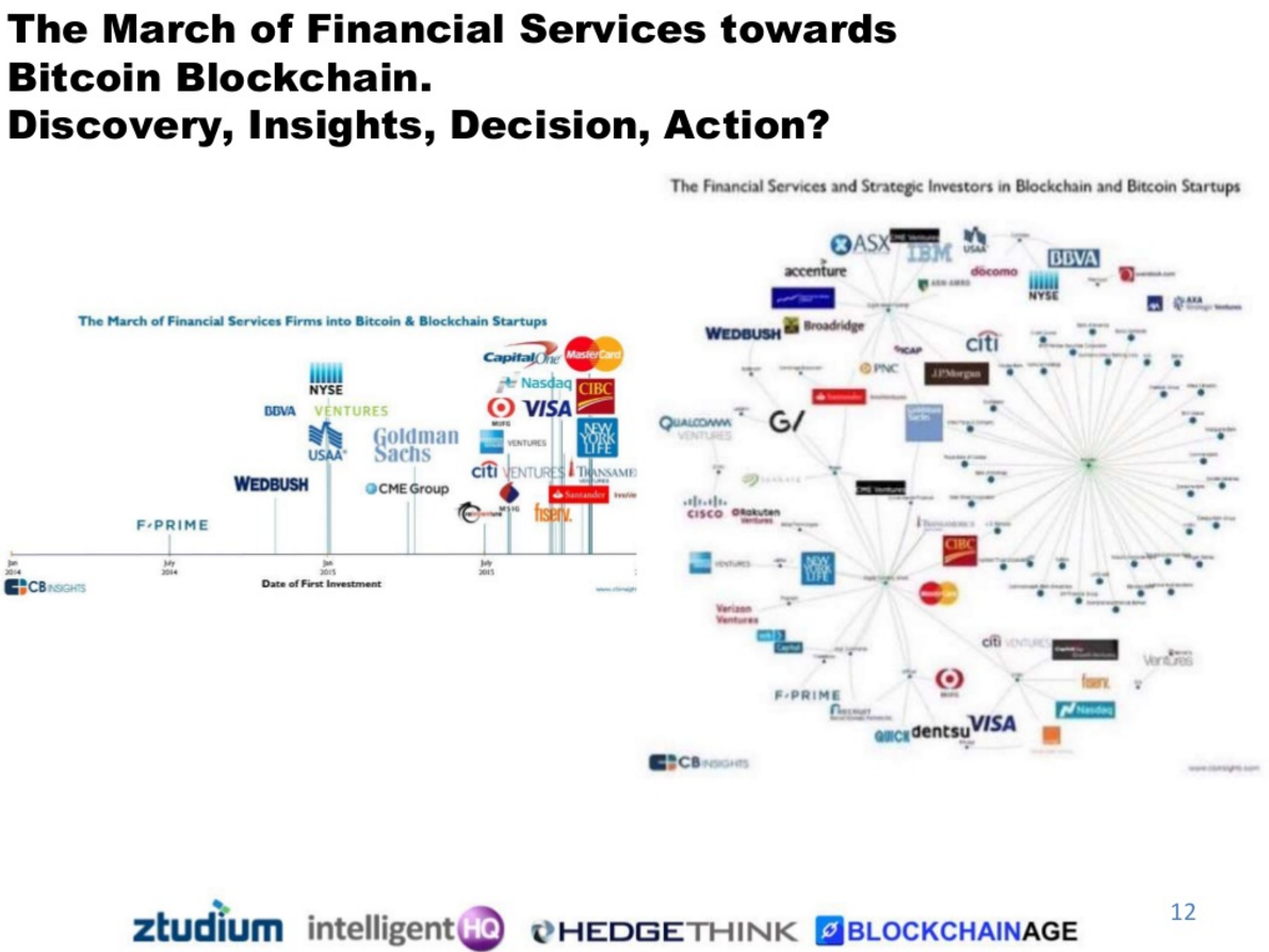 The march of financial services towards bitcoin and blockchain, infographic source CB Insights