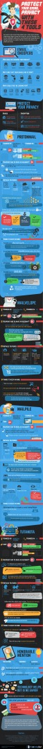 email security infographic