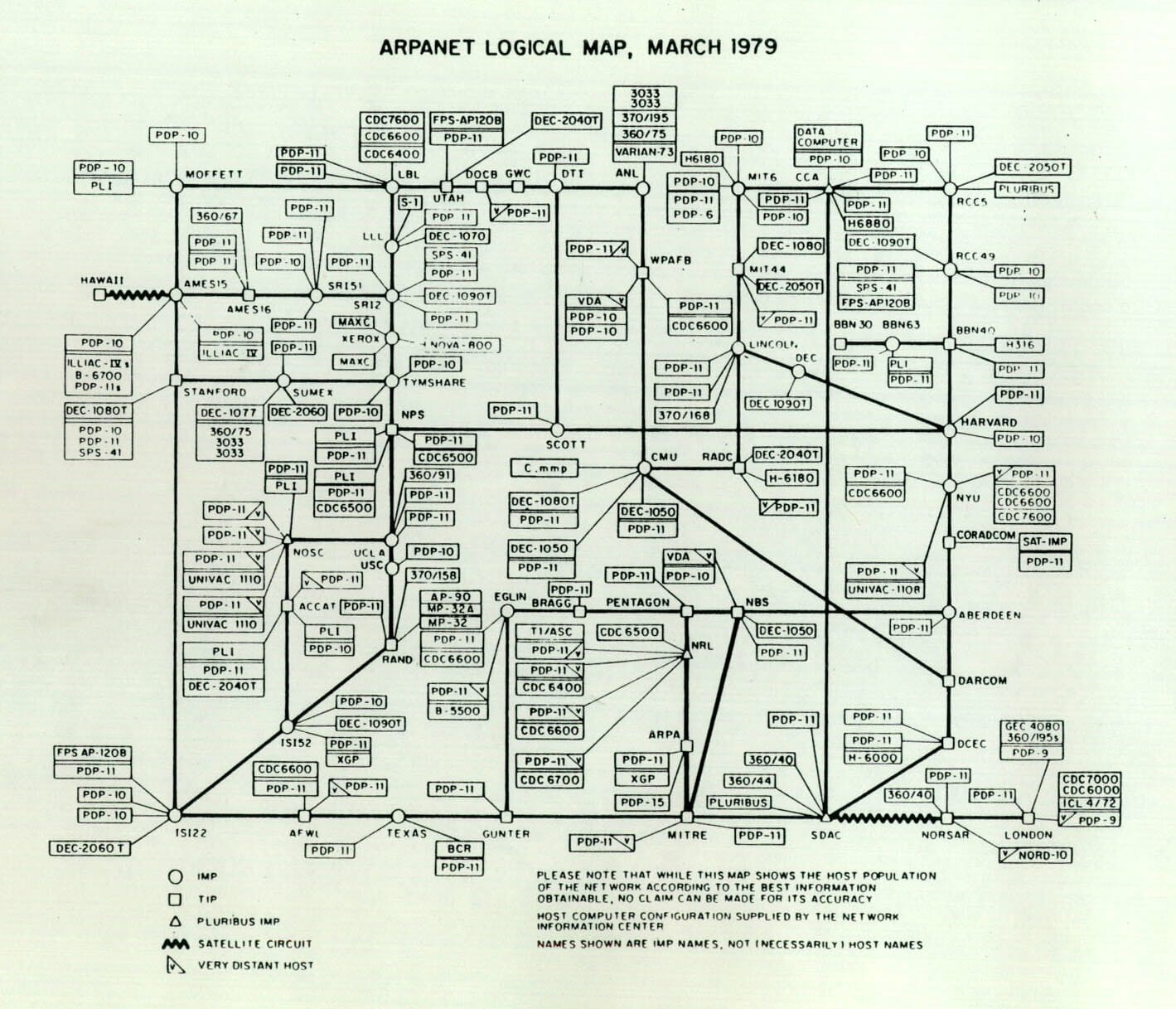 ARPANET was the network that became the basis for the Internet. Based on a concept first published in 1967, ARPANET was developed under the direction of the U.S. Advanced Research Projects Agency (ARPA).