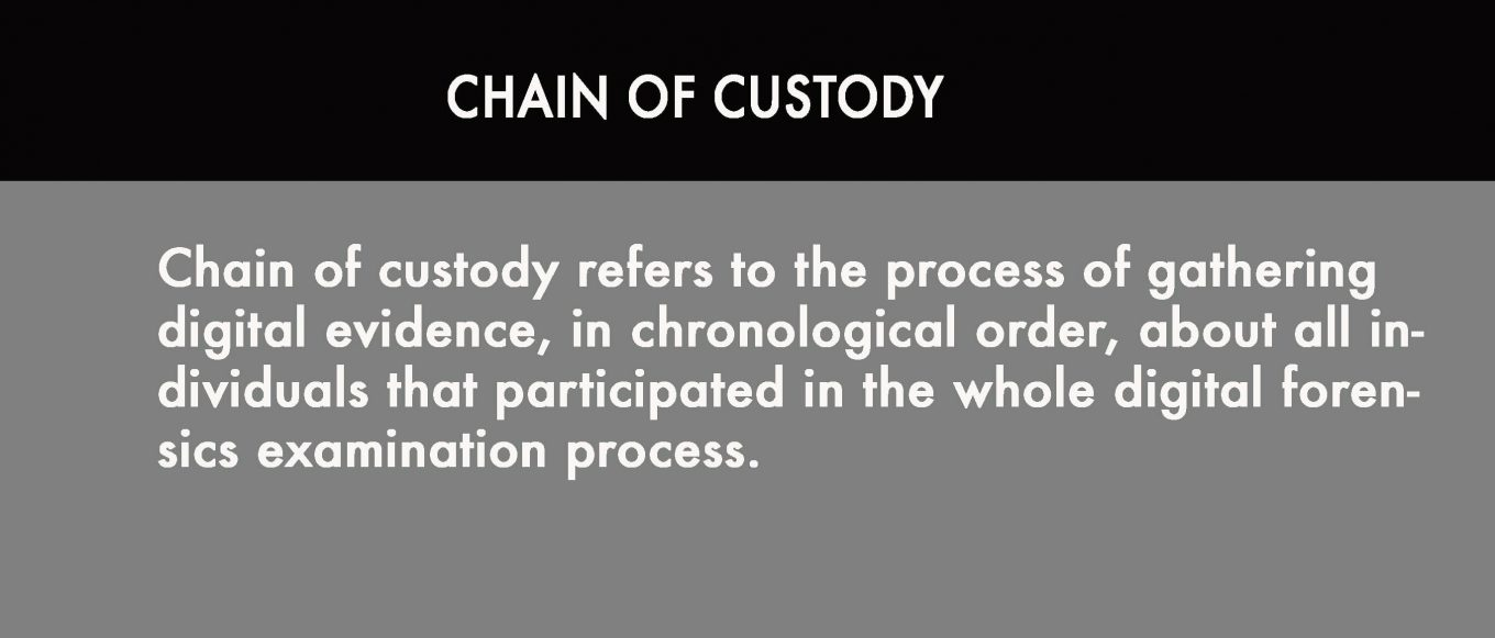 Chain of Custody, Intelligenthq