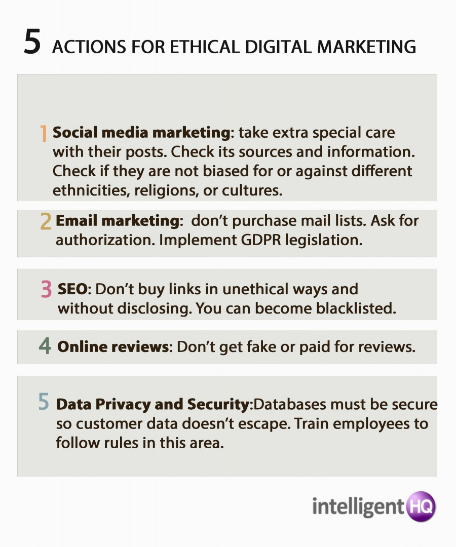 5 Actions For Ethical Digital Marketing Intelligenthq