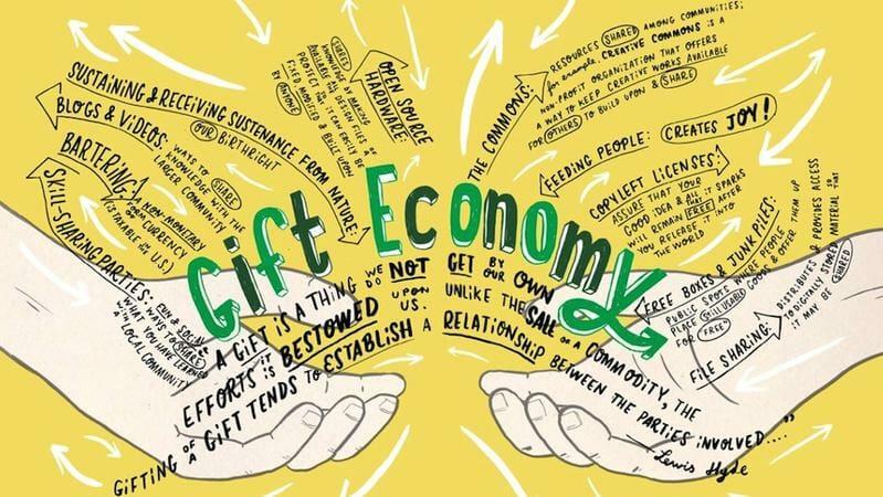 Gift Economy, mind map