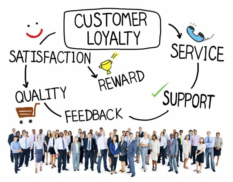 What are the Benefits of Rewarding Your Customers?