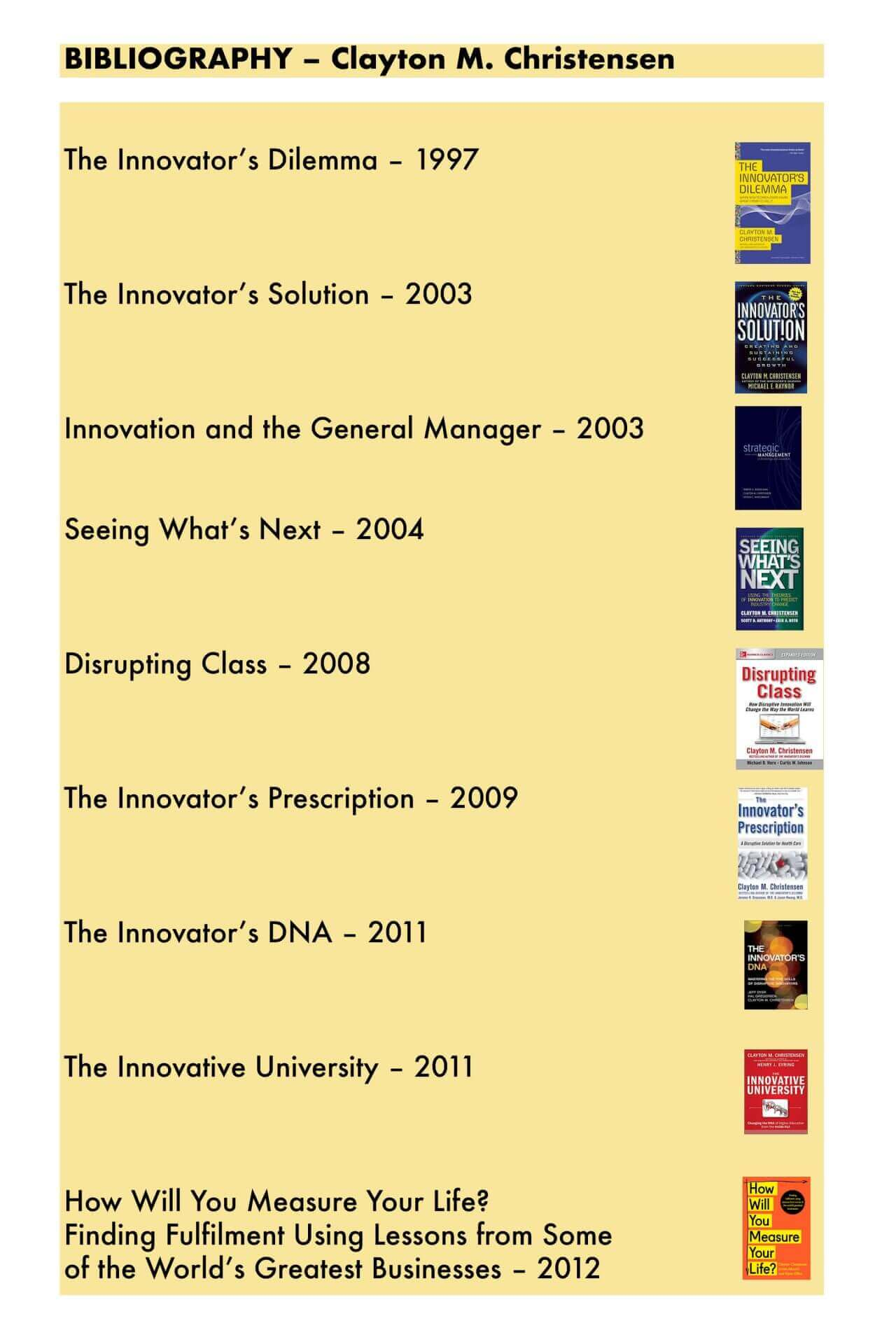 Bibliography of Clayton Christensen